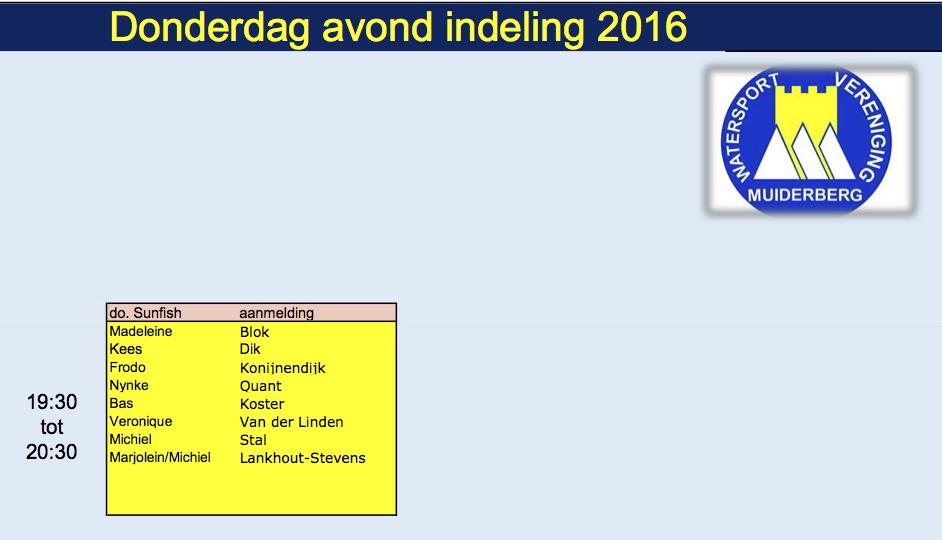 Indelingslijst donderdag avond zeillessen seizoen 2016 vrs 1.0